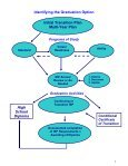 Graduation Options For Students with Disabilities - New Mexico ... - Page 5