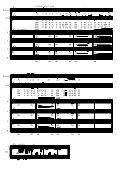 PANE PER NOI SPEZZATO per coro.MUS - Diocesi di Mantova - Page 2