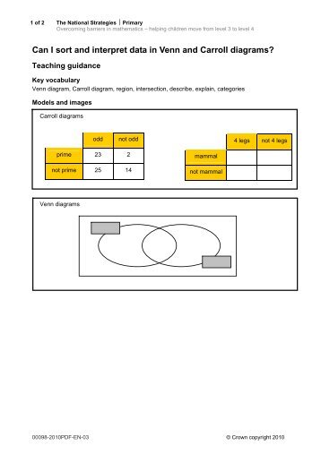 Internalexternal Conflict Venn Diagram
