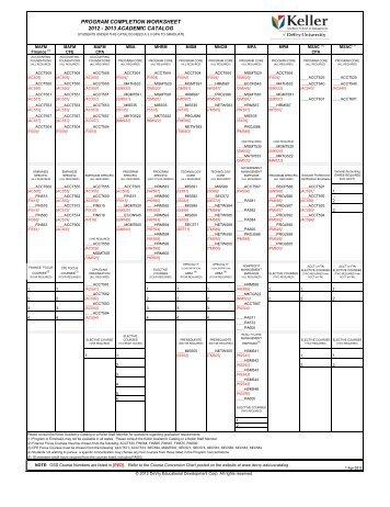 PROGRAM COMPLETION WORKSHEET 2012 - 2013 ACADEMIC ...