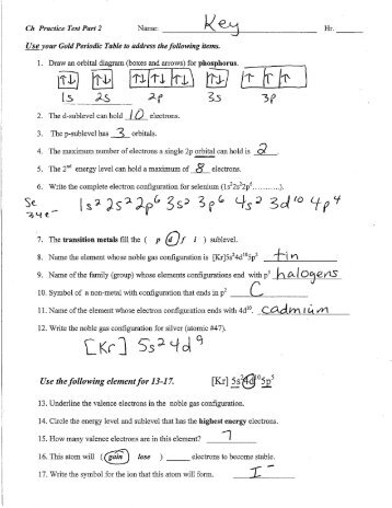 Periodic Table Basics Worksheet Answer Key - Education Worksheets