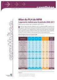 Logements réalisés pour la période 2006-2011
