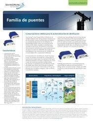 Familia de Bridges - Silver Spring Networks