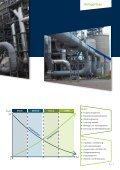 Environmental Technology - Umwelttechnik-Cluster - Seite 7