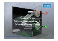 Magnet kommt nicht mit dem Trinkwasser in ... - MEDER electronic