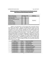 Railway Recruitment Board Secunderabad NTPC Graduate ... - Vskills