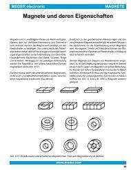 Magnete und deren Eigenschaften - MEDER electronic