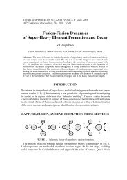 Fusion-Fission Dynamics of Super-Heavy Element ... - Nrv Jinr
