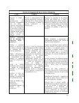 Alerta Temprana - CIDBIMENA - Page 6