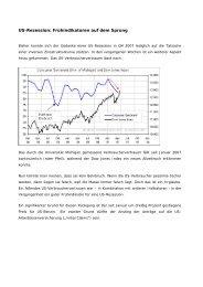 US-Rezession: Frühindikatoren auf dem Sprung