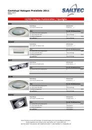 12/24V Halogen Punktstrahler / Spotlights - SAILTEC GmbH