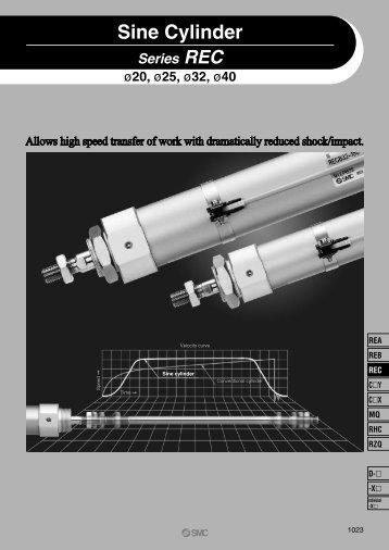 Sine Cylinder - SMC ETech