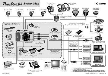 Optional Accessories - Canon USA, Inc.