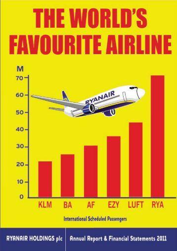 Annual Report 2011 Final - Ryanair
