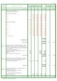 Computo metrico estimativo - Comune di Torre del Greco - Page 7