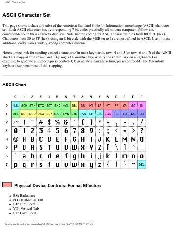 ascii character