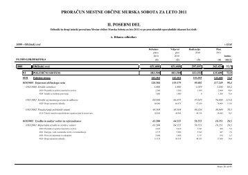 Posebni del proračuna MOMS za leto 2011
