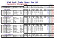 NAVC Kart - Trophy Weiss - Blau 2011 - speed racing Home