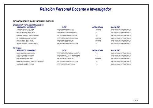 Relación Personal Docente e Investigador - Universidad Pablo de ...