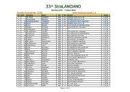 Classifiche Ufficiali STRALANCIANO 2012(1) - Sci Club Capracotta