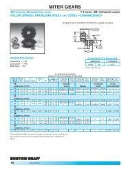 23 PRESSURE ANGLE 14.5 DEGREE 20 D.P Boston Gear 10044 GA23 DIAMETRAL PITCH TEETH