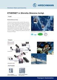 Skiarena Ischgl Referenzbeispiel - SG Connect