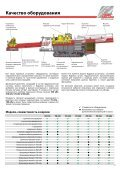 600 т - Prime Drilling GmbH - Page 3
