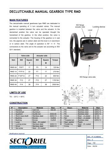 Rotork Declutchable Gearbox ::