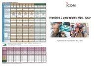 Modèles Compatibles MDC 1200 - Icom France