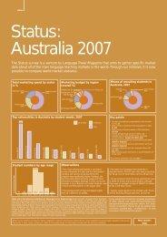 Status: Australia 2007 - Hothouse Media