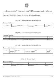 Elezioni CUN 2013 - Elenco Definitivo delle Candidature - AIP