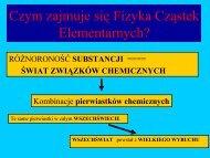 Czym zajmuje się Fizyka Cząstek Elementarnych?