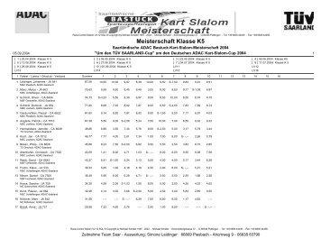 Meisterschaft Klasse K5