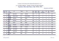 Ergebnisse Motorrad Klasse 2 - MC Hermsdorfer Kreuz eV