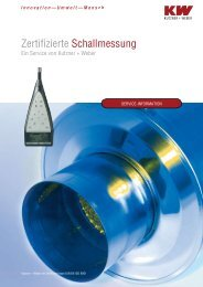 Zertifizierte Schallmessung - Kutzner+Weber