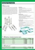 PEAK - Alles rund um die Chromatographie - omnilab - Seite 4