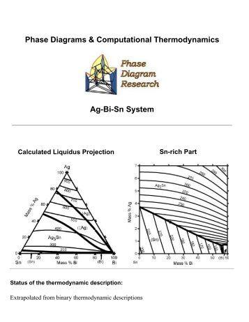 ag cu sn phase diagram computational thermodynamics matdl. Black Bedroom Furniture Sets. Home Design Ideas