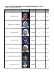 senarai pelajar yang mendapat anugerah dekan ... - UiTM Johor