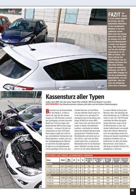 GEPFLEGTES ANGEBOT - Mazda Autohaus Rottmann