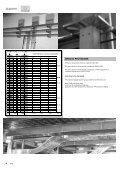 sistemi di fissaggio - OBO Bettermann - Page 4