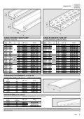 sistemi di fissaggio - OBO Bettermann - Page 5