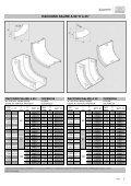 sistemi di fissaggio - OBO Bettermann - Page 7