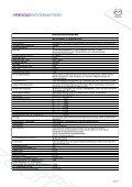 Mazda3 Technische Daten - Mazda Autohaus Rottmann - Page 7