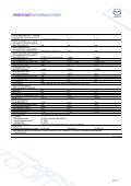 Technische Daten - Mazda Autohaus Rottmann - Page 2