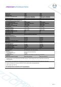 Mazda6 - Technische Daten - Mazda Autohaus Rottmann - Page 6