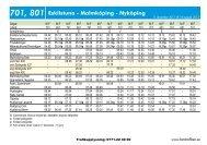 7 01, 801 Eskilstuna - Malmköping - Nyköping