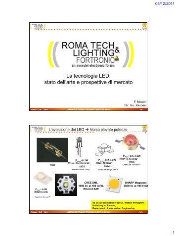 0_La tecnologia LED: stato dell'arte e prospettive di ... - Tecnoimprese