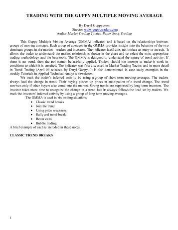 Guppy trading system pdf