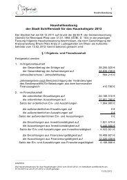 Haushaltssatzung der Stadt Schifferstadt für das Haushaltsjahr 2012