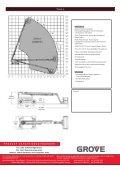 Plattform Abmessungen Fahreigenschaften Kraft, Antriebsart Motor ... - Seite 2